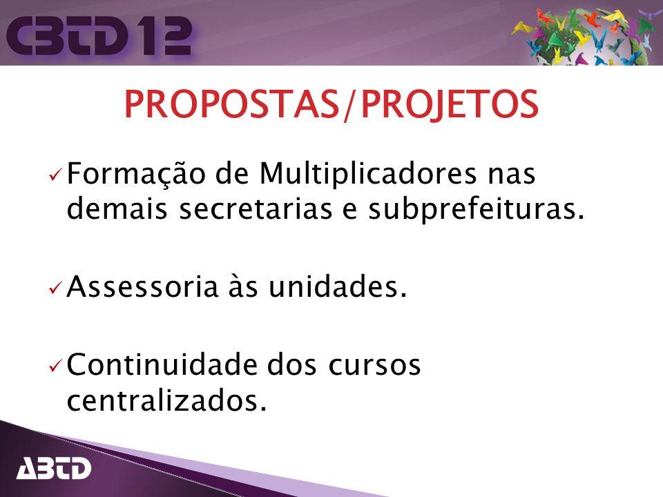 PROPOSTAS/PROJETOS Formação de Multiplicadores nas demais secretarias e subprefeituras. Assessoria às unidades. Continuidade dos cursos centralizados.