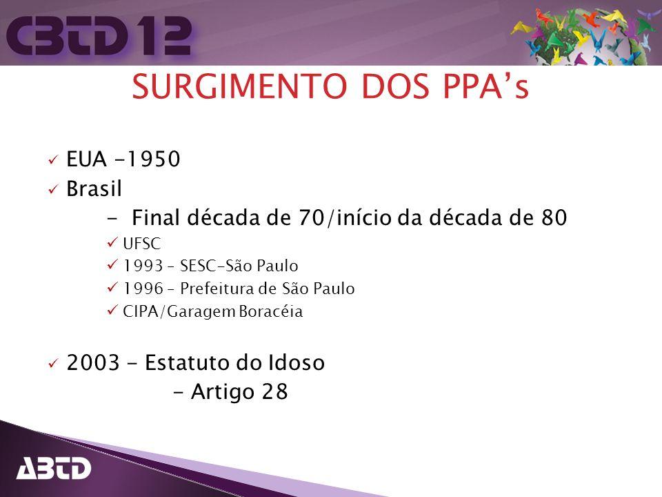 SURGIMENTO DOS PPAs EUA -1950 Brasil - Final década de 70/início da década de 80 UFSC 1993 – SESC-São Paulo 1996 – Prefeitura de São Paulo CIPA/Garage
