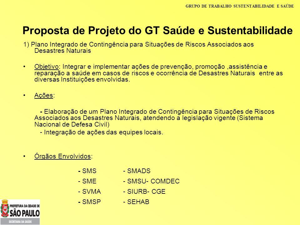 Proposta de Projeto do GT Saúde e Sustentabilidade 1) Plano Integrado de Contingência para Situações de Riscos Associados aos Desastres Naturais Objet
