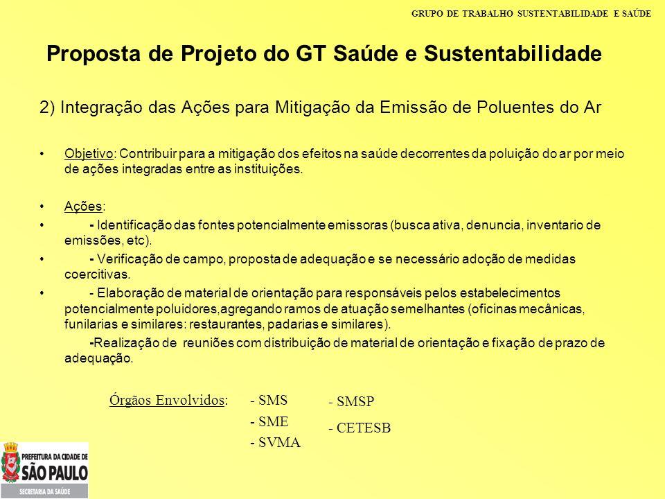 GRUPO DE TRABALHO SUSTENTABILIDADE E SAÚDE 2) Integração das Ações para Mitigação da Emissão de Poluentes do Ar Objetivo: Contribuir para a mitigação