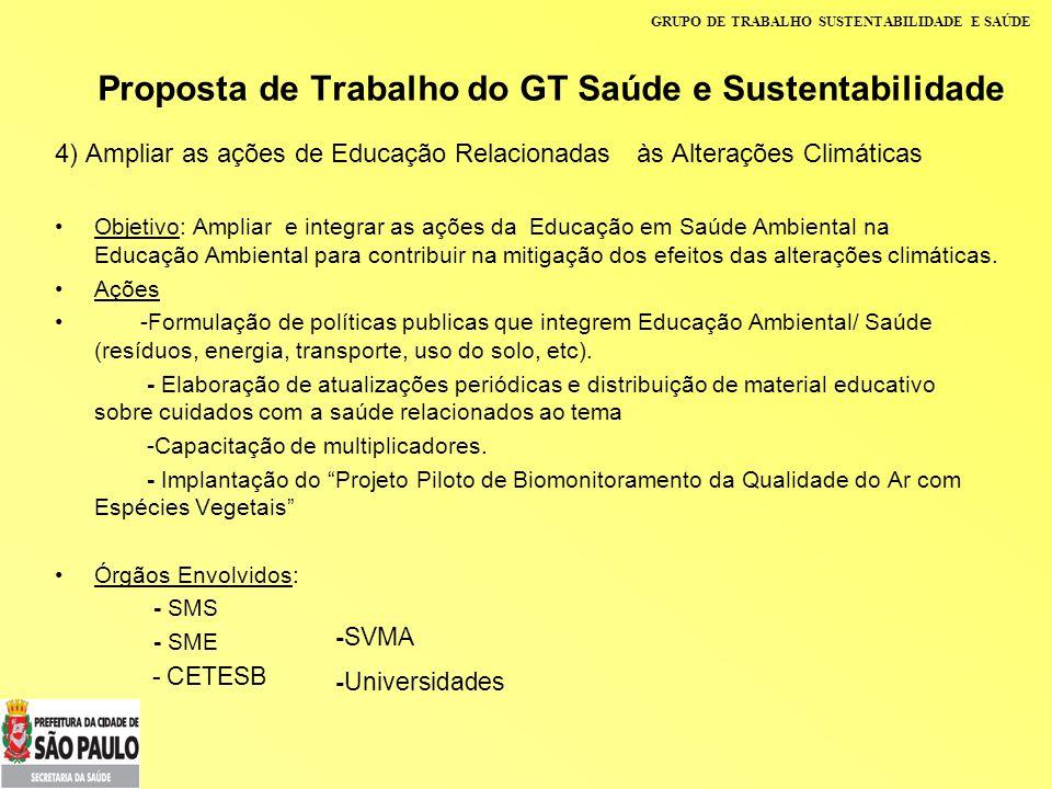 GRUPO DE TRABALHO SUSTENTABILIDADE E SAÚDE Proposta de Trabalho do GT Saúde e Sustentabilidade 4) Ampliar as ações de Educação Relacionadas às Alteraç