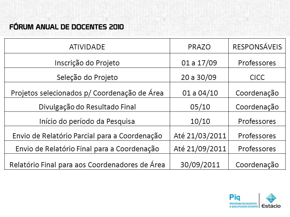 ATIVIDADEPRAZORESPONSÁVEIS Inscrição do Projeto01 a 17/09Professores Seleção do Projeto20 a 30/09 CICC Projetos selecionados p/ Coordenação de Área 01