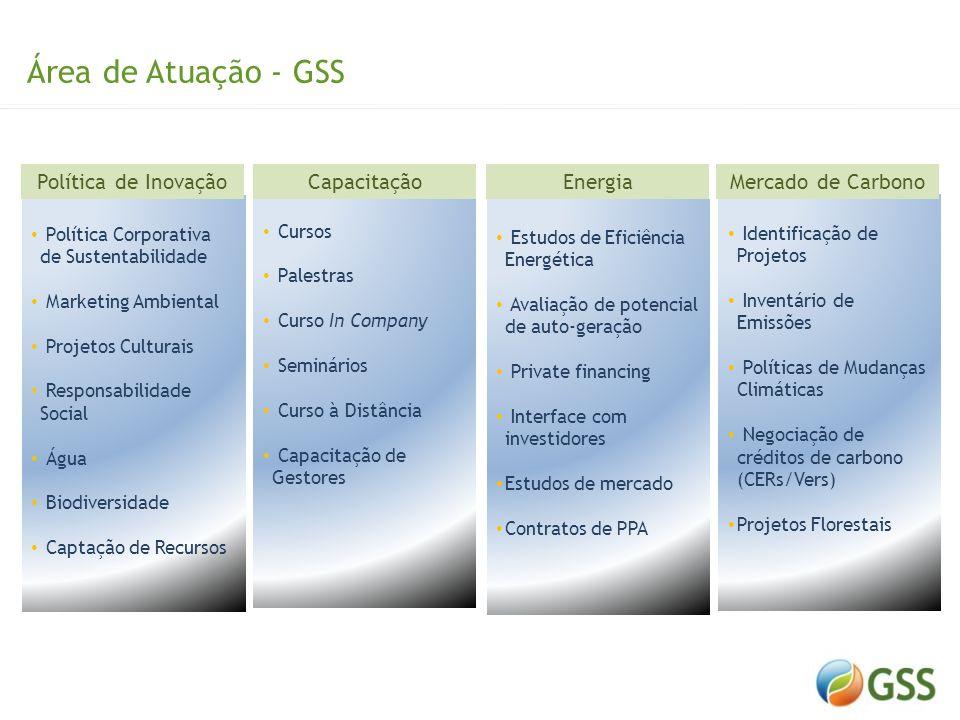 O Brasil é o 3º colocado em número de projetos e na participação no total de atividades de projetos com 447 projetos Status Projetos MDL no Mundo Status Projetos MDL no Mundo Fonte de dados: compilação CQNUMC de 01 de maio de 2010