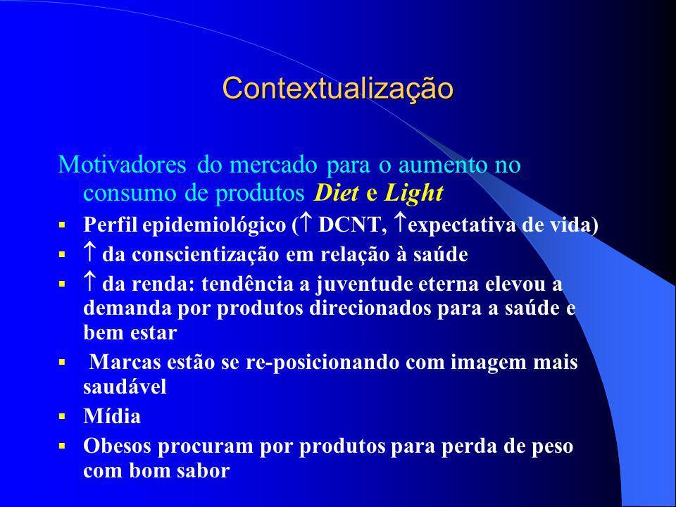 Pesquisa Realizada pelo Inmetro Resultados produtos light: 71% não conformes à legislação não atenderam à classificação light; valores nutricionais fora da tolerância de 20%; não informaram a quantidade de açúcares presente.