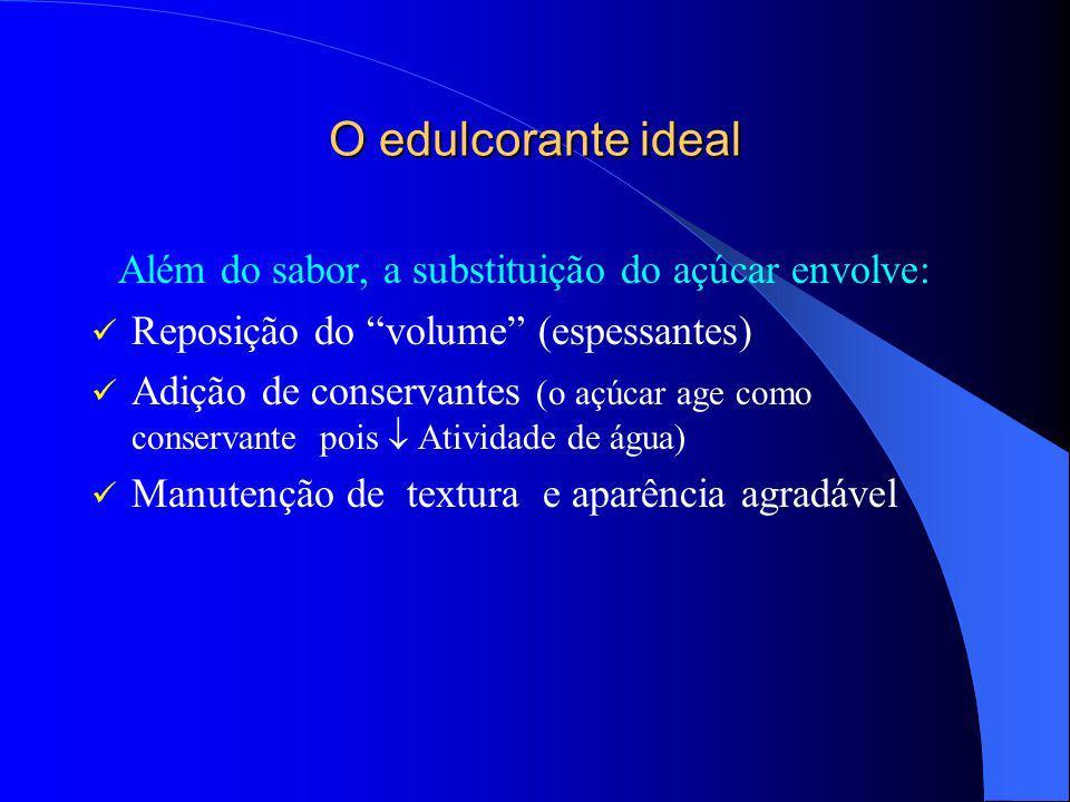 O edulcorante ideal Baixo aporte calórico Não cariogênico Seguro para o consumo humano Disponibilidade comercial Custo competitivo em relação à sacarose e outros edulcorantes