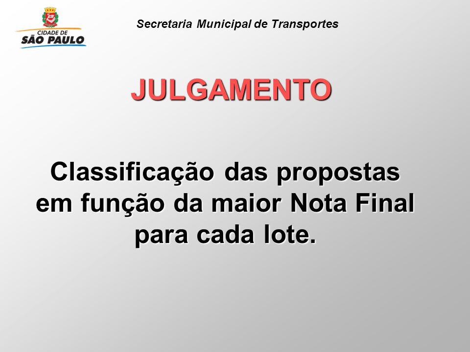 JULGAMENTO Classificação das propostas em função da maior Nota Final para cada lote. Secretaria Municipal de Transportes