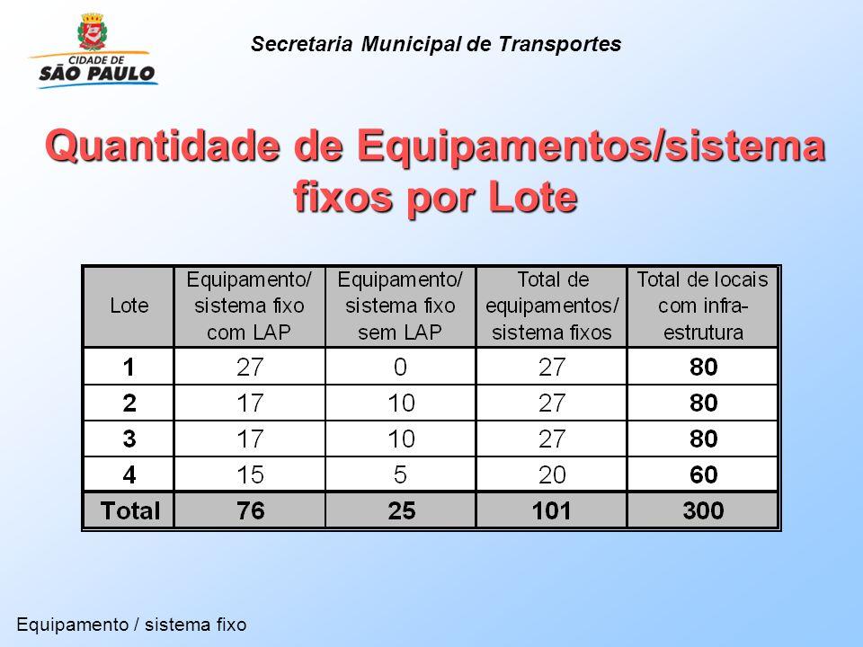 Quantidade de Equipamentos/sistema fixos por Lote Equipamento / sistema fixo Secretaria Municipal de Transportes