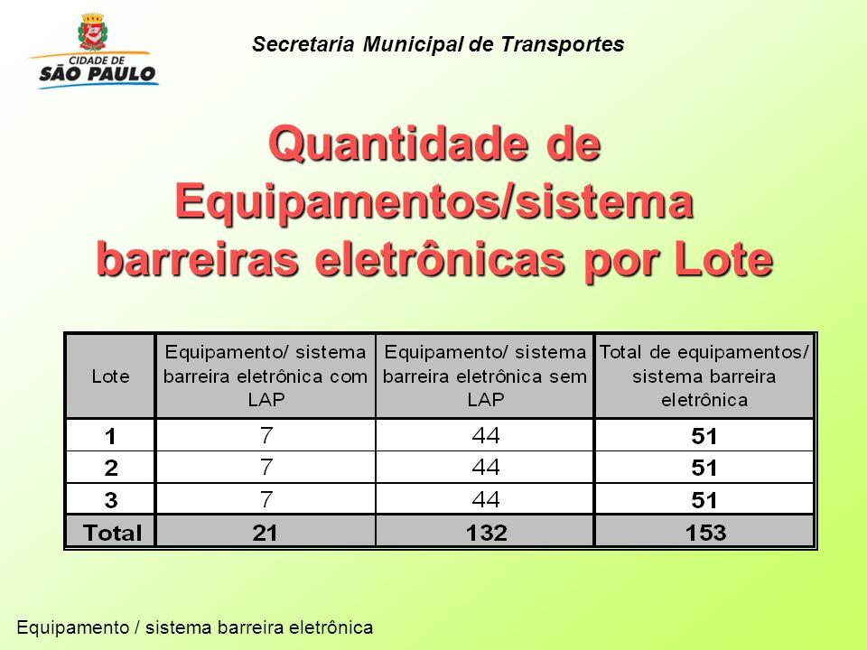 Quantidade de Equipamentos/sistema barreiras eletrônicas por Lote Equipamento / sistema barreira eletrônica Secretaria Municipal de Transportes