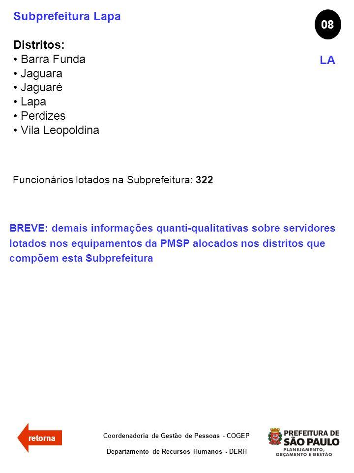 Subprefeitura Lapa Distritos: Barra Funda Jaguara Jaguaré Lapa Perdizes Vila Leopoldina 08 LA Funcionários lotados na Subprefeitura: 322 Coordenadoria