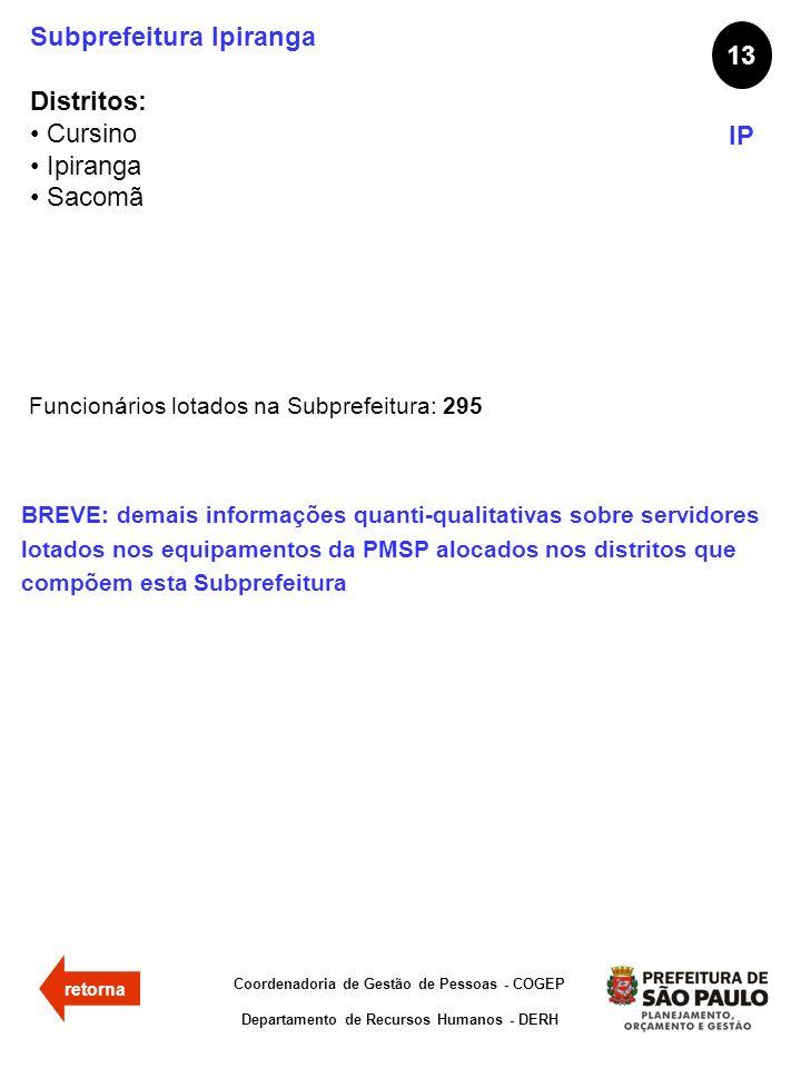 Subprefeitura Ipiranga Distritos: Cursino Ipiranga Sacomã 13 IP Funcionários lotados na Subprefeitura: 295 Coordenadoria de Gestão de Pessoas - COGEP