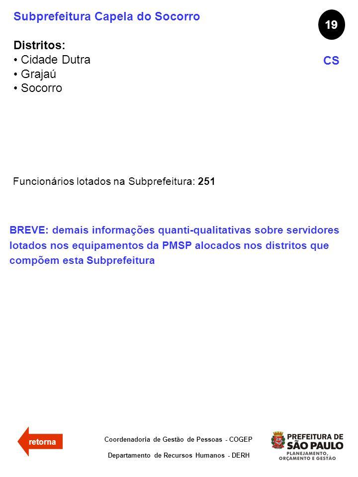 Subprefeitura Capela do Socorro Distritos: Cidade Dutra Grajaú Socorro 19 CS Funcionários lotados na Subprefeitura: 251 Coordenadoria de Gestão de Pes
