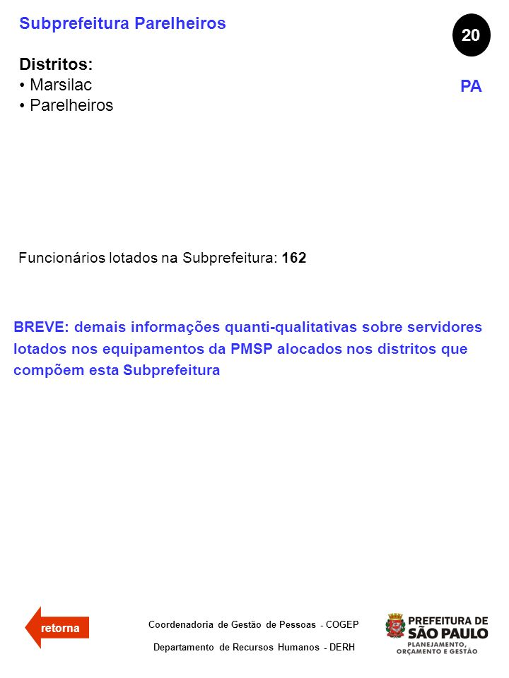 Subprefeitura Parelheiros Distritos: Marsilac Parelheiros 20 PA Funcionários lotados na Subprefeitura: 162 Coordenadoria de Gestão de Pessoas - COGEP