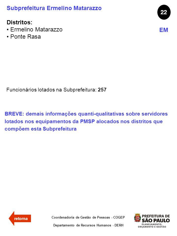 Subprefeitura Ermelino Matarazzo Distritos: Ermelino Matarazzo Ponte Rasa 22 EM Funcionários lotados na Subprefeitura: 257 Coordenadoria de Gestão de