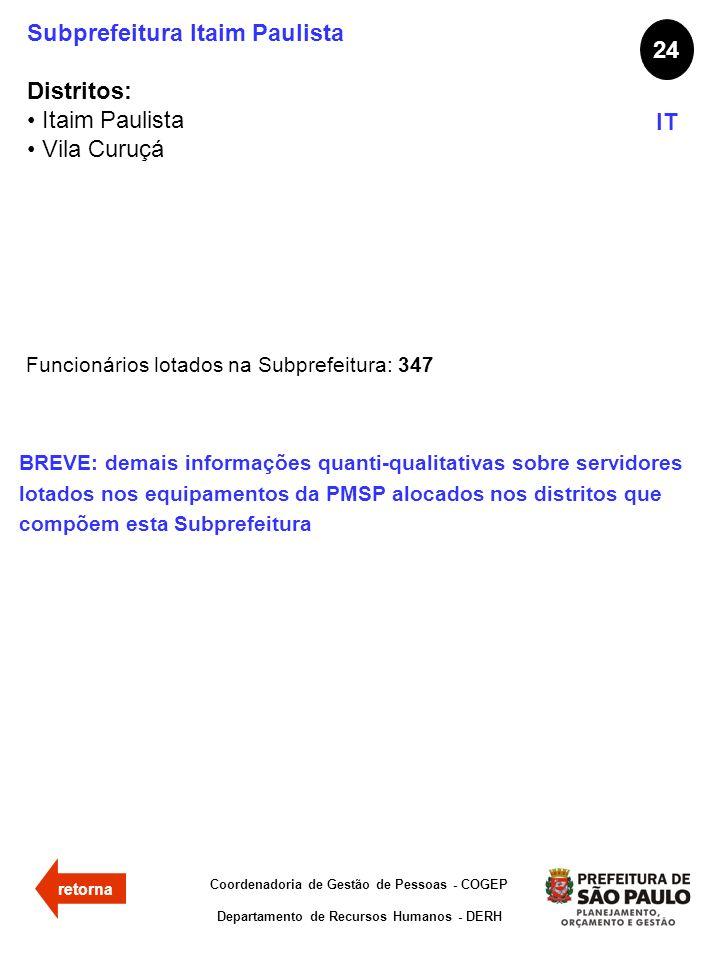 Subprefeitura Itaim Paulista Distritos: Itaim Paulista Vila Curuçá 24 IT Funcionários lotados na Subprefeitura: 347 Coordenadoria de Gestão de Pessoas