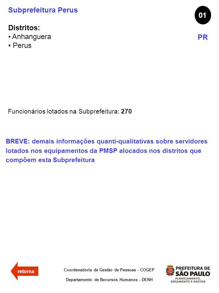 retorna Subprefeitura Perus Distritos: Anhanguera Perus 01 PR Funcionários lotados na Subprefeitura: 270 Coordenadoria de Gestão de Pessoas - COGEP De