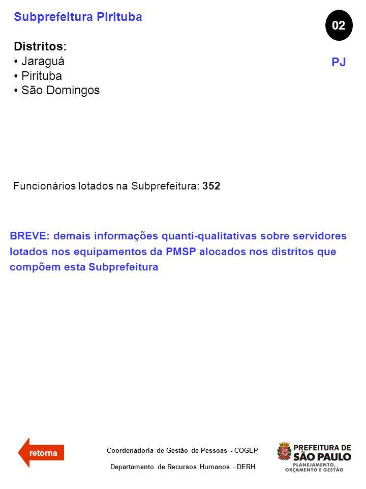 Subprefeitura Pirituba Distritos: Jaraguá Pirituba São Domingos 02 PJ Funcionários lotados na Subprefeitura: 352 Coordenadoria de Gestão de Pessoas -