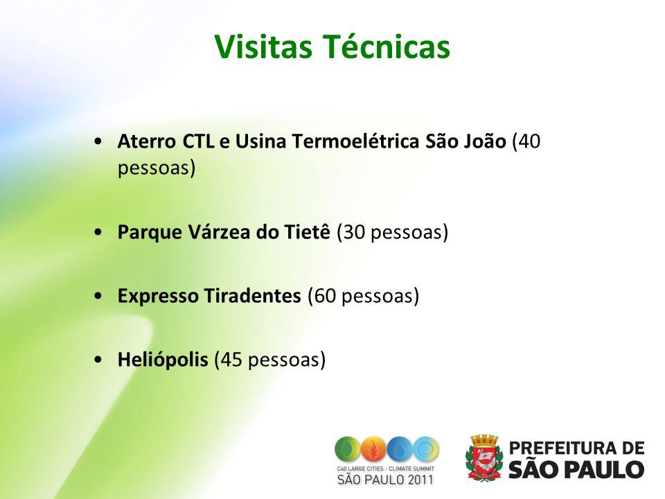 Visitas Técnicas Aterro CTL e Usina Termoelétrica São João (40 pessoas) Parque Várzea do Tietê (30 pessoas) Expresso Tiradentes (60 pessoas) Heliópoli