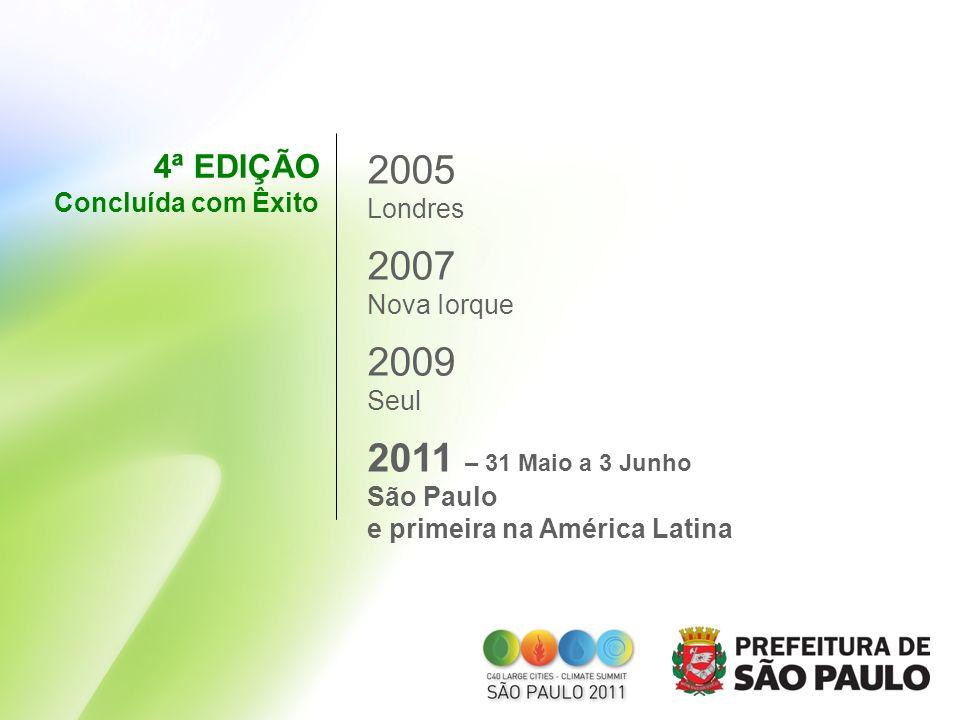 2005 Londres 2007 Nova Iorque 2009 Seul 2011 – 31 Maio a 3 Junho São Paulo e primeira na América Latina 4ª EDIÇÃO Concluída com Êxito