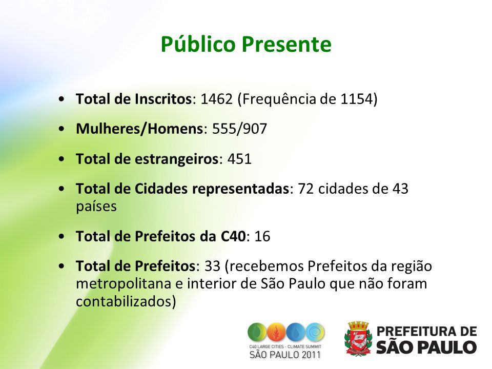 Público Presente Total de Inscritos: 1462 (Frequência de 1154) Mulheres/Homens: 555/907 Total de estrangeiros: 451 Total de Cidades representadas: 72