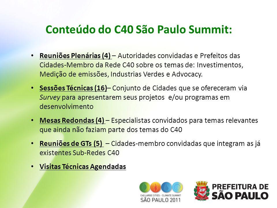 Conteúdo do C40 São Paulo Summit: Reuniões Plenárias (4) – Autoridades convidadas e Prefeitos das Cidades-Membro da Rede C40 sobre os temas de: Invest