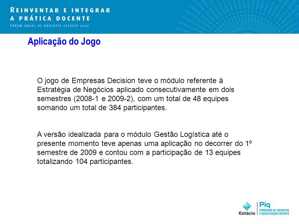 Aplicação do Jogo O jogo de Empresas Decision teve o módulo referente à Estratégia de Negócios aplicado consecutivamente em dois semestres (2008-1 e 2
