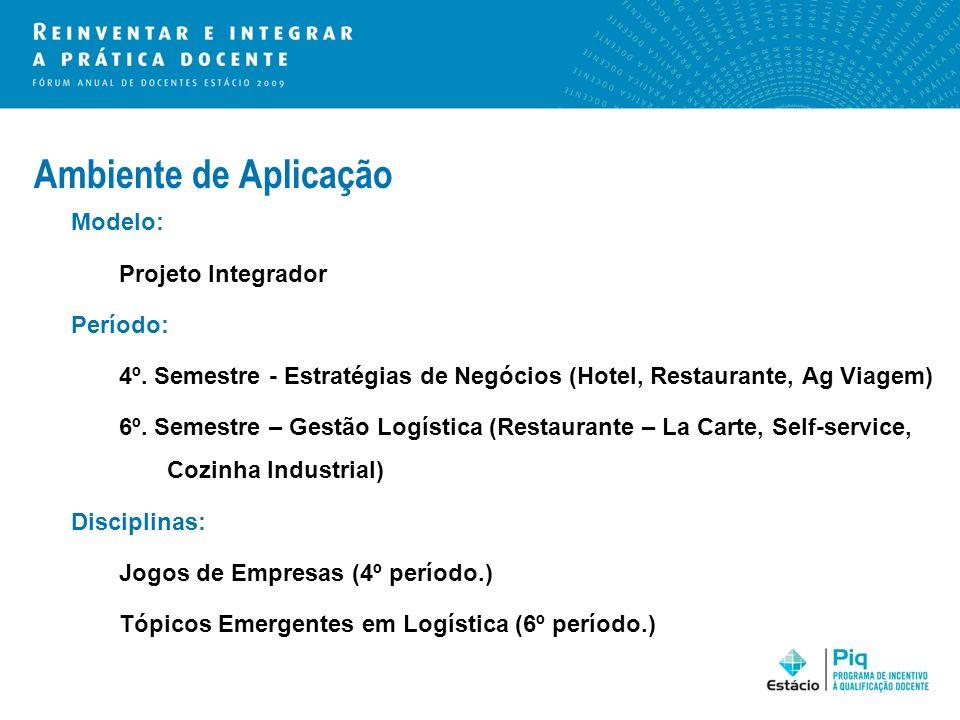 Ambiente de Aplicação Modelo: Projeto Integrador Período: 4º. Semestre - Estratégias de Negócios (Hotel, Restaurante, Ag Viagem) 6º. Semestre – Gestão