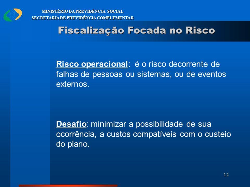 12 MINISTÉRIO DA PREVIDÊNCIA SOCIAL SECRETARIA DE PREVIDÊNCIA COMPLEMENTAR Fiscalização Focada no Risco Risco operacional: é o risco decorrente de fal