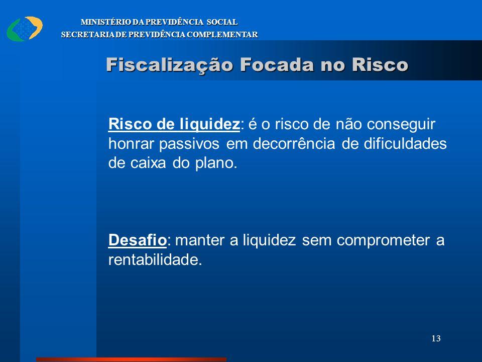 13 MINISTÉRIO DA PREVIDÊNCIA SOCIAL SECRETARIA DE PREVIDÊNCIA COMPLEMENTAR Fiscalização Focada no Risco Risco de liquidez: é o risco de não conseguir