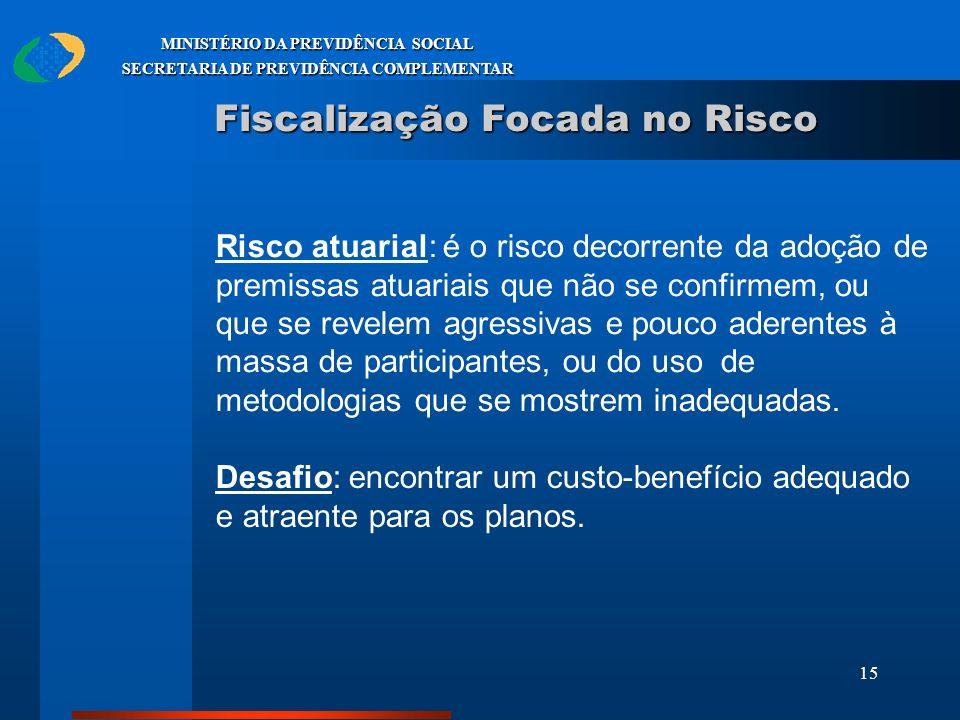 15 MINISTÉRIO DA PREVIDÊNCIA SOCIAL SECRETARIA DE PREVIDÊNCIA COMPLEMENTAR Fiscalização Focada no Risco Risco atuarial: é o risco decorrente da adoção