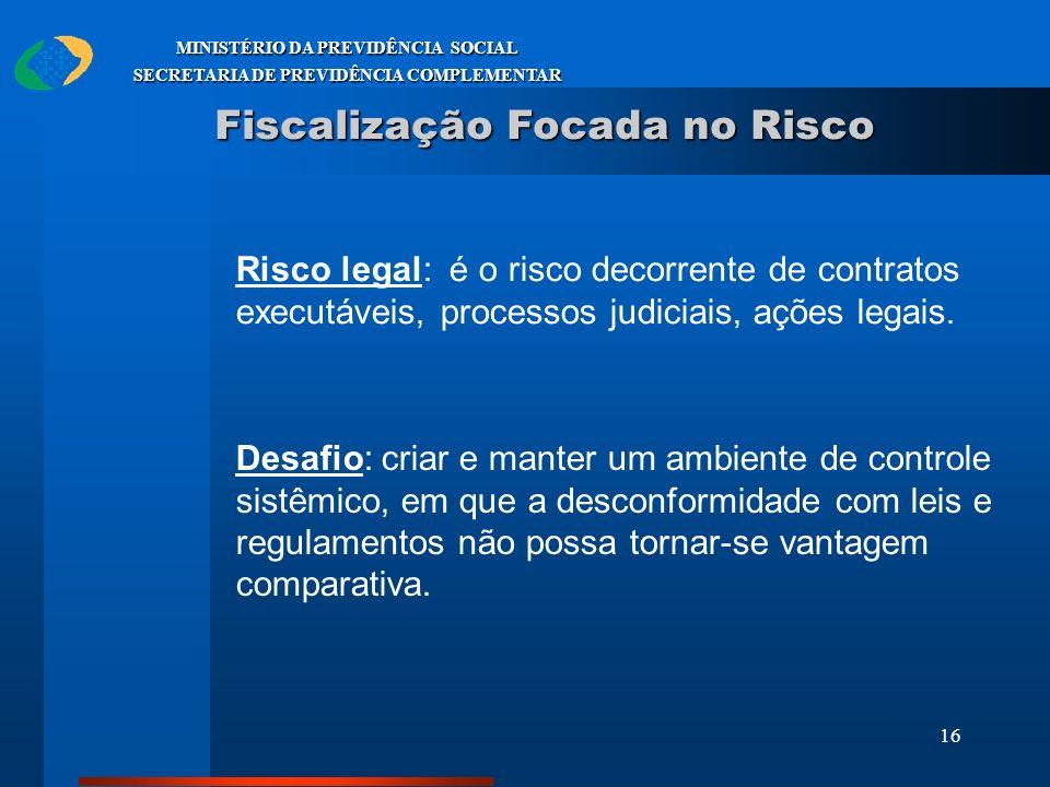16 MINISTÉRIO DA PREVIDÊNCIA SOCIAL SECRETARIA DE PREVIDÊNCIA COMPLEMENTAR Fiscalização Focada no Risco Risco legal: é o risco decorrente de contratos