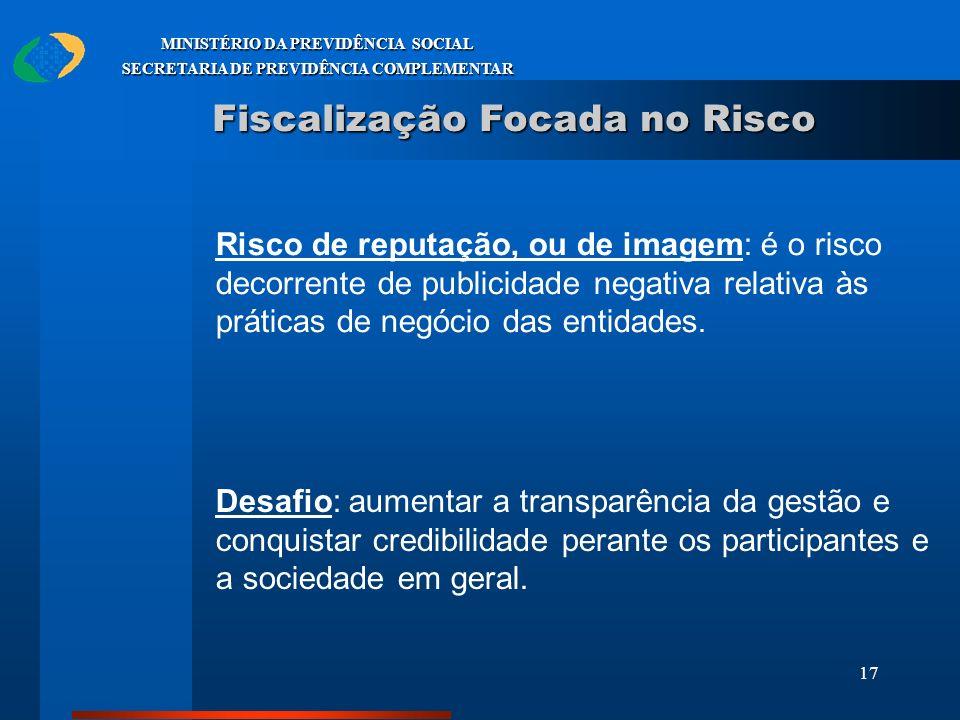 17 MINISTÉRIO DA PREVIDÊNCIA SOCIAL SECRETARIA DE PREVIDÊNCIA COMPLEMENTAR Fiscalização Focada no Risco Risco de reputação, ou de imagem: é o risco de