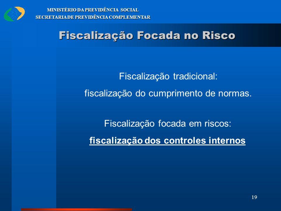 19 MINISTÉRIO DA PREVIDÊNCIA SOCIAL SECRETARIA DE PREVIDÊNCIA COMPLEMENTAR Fiscalização Focada no Risco Fiscalização tradicional: fiscalização do cump