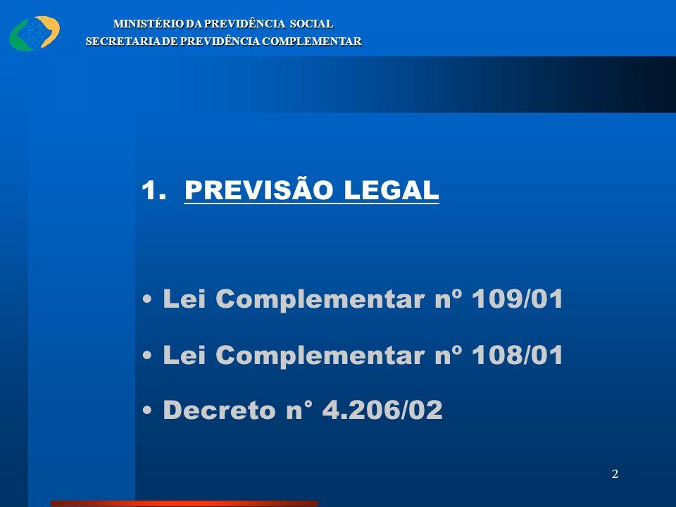 2 MINISTÉRIO DA PREVIDÊNCIA SOCIAL SECRETARIA DE PREVIDÊNCIA COMPLEMENTAR 1. PREVISÃO LEGAL Lei Complementar nº 109/01 Decreto n° 4.206/02 Lei Complem