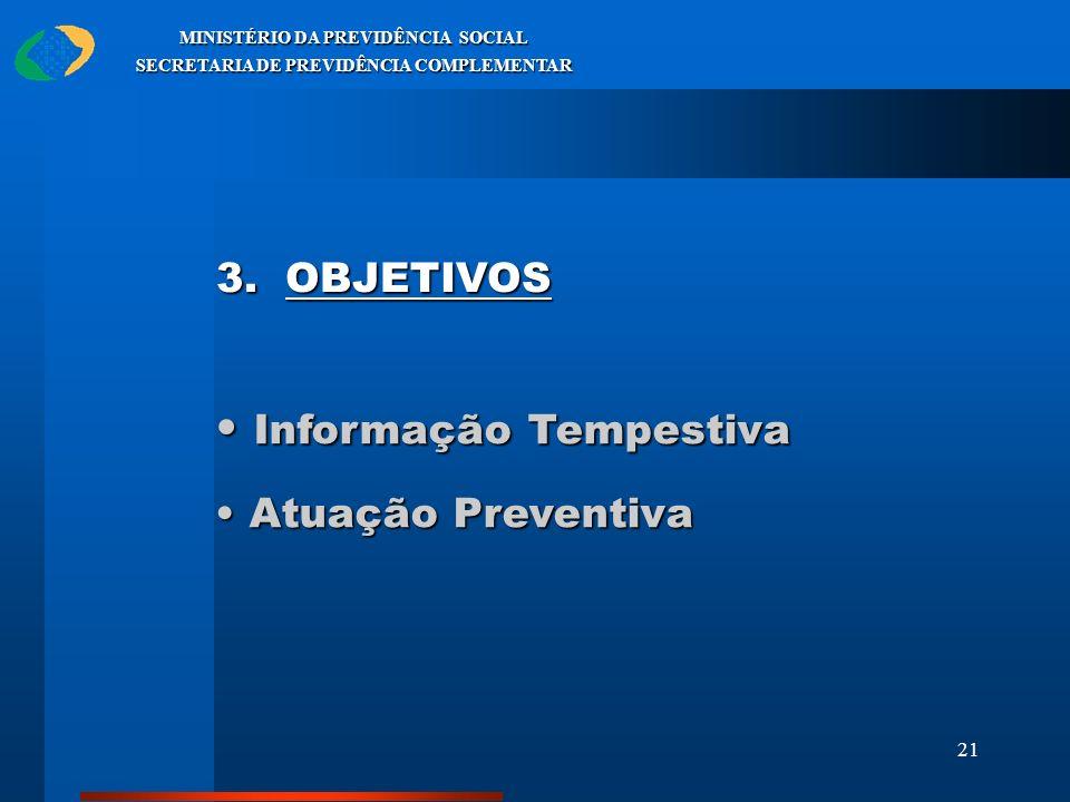 21 MINISTÉRIO DA PREVIDÊNCIA SOCIAL SECRETARIA DE PREVIDÊNCIA COMPLEMENTAR Informação Tempestiva Informação Tempestiva Atuação Preventiva Atuação Prev