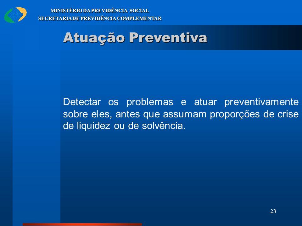 23 MINISTÉRIO DA PREVIDÊNCIA SOCIAL SECRETARIA DE PREVIDÊNCIA COMPLEMENTAR Atuação Preventiva Detectar os problemas e atuar preventivamente sobre eles