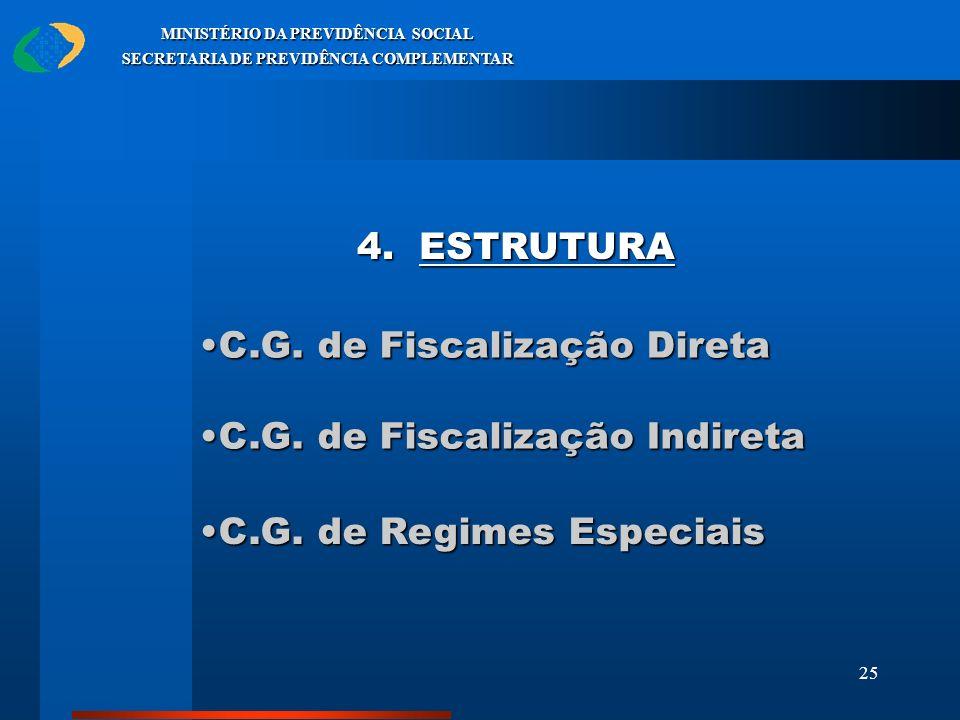 25 MINISTÉRIO DA PREVIDÊNCIA SOCIAL SECRETARIA DE PREVIDÊNCIA COMPLEMENTAR 4. ESTRUTURA C.G. de Fiscalização DiretaC.G. de Fiscalização Direta C.G. de