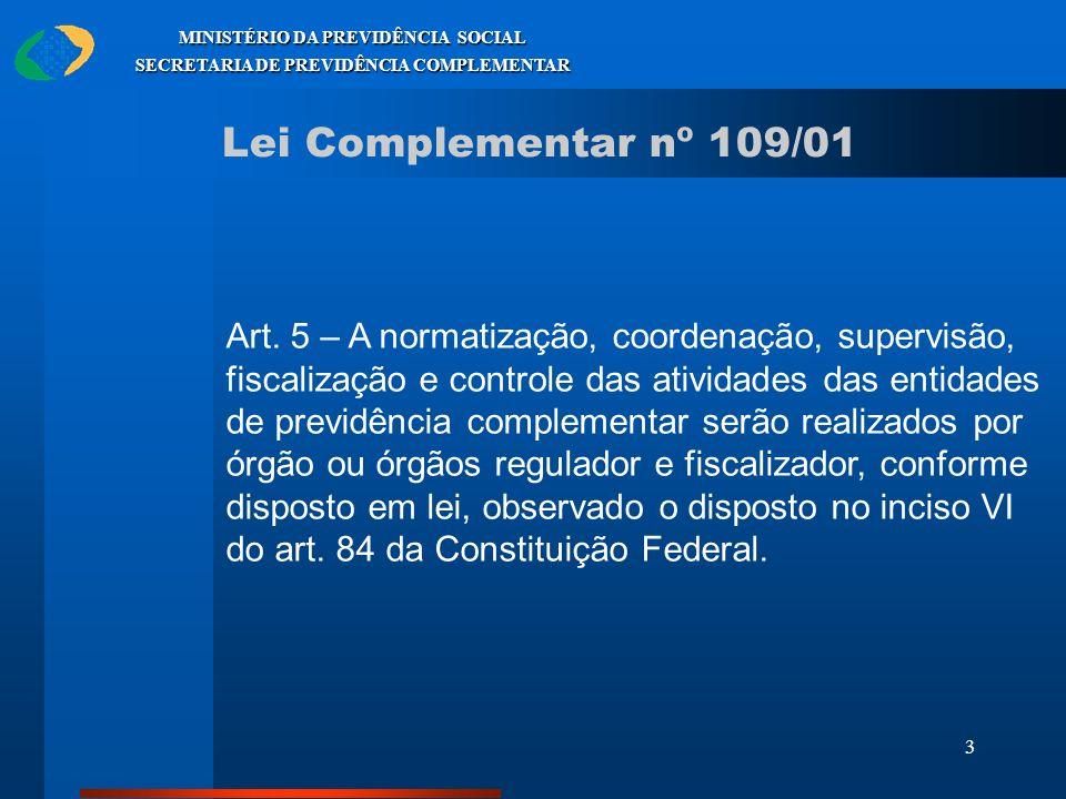 3 MINISTÉRIO DA PREVIDÊNCIA SOCIAL SECRETARIA DE PREVIDÊNCIA COMPLEMENTAR Lei Complementar nº 109/01 Art. 5 – A normatização, coordenação, supervisão,