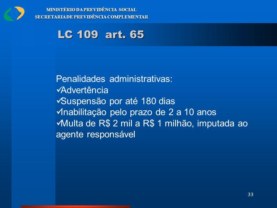 33 MINISTÉRIO DA PREVIDÊNCIA SOCIAL SECRETARIA DE PREVIDÊNCIA COMPLEMENTAR LC 109 art. 65 Penalidades administrativas: Advertência Suspensão por até 1