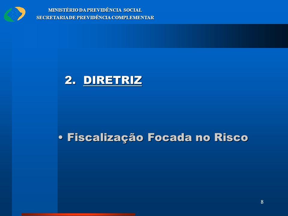 8 MINISTÉRIO DA PREVIDÊNCIA SOCIAL SECRETARIA DE PREVIDÊNCIA COMPLEMENTAR Fiscalização Focada no Risco Fiscalização Focada no Risco 2. DIRETRIZ