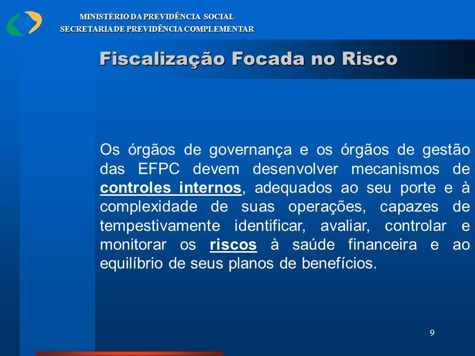 9 MINISTÉRIO DA PREVIDÊNCIA SOCIAL SECRETARIA DE PREVIDÊNCIA COMPLEMENTAR Fiscalização Focada no Risco Os órgãos de governança e os órgãos de gestão d