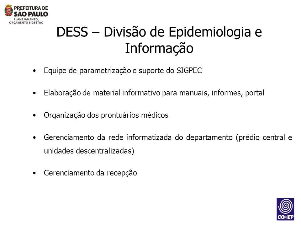 Equipe de parametrização e suporte do SIGPEC Elaboração de material informativo para manuais, informes, portal Organização dos prontuários médicos Ger