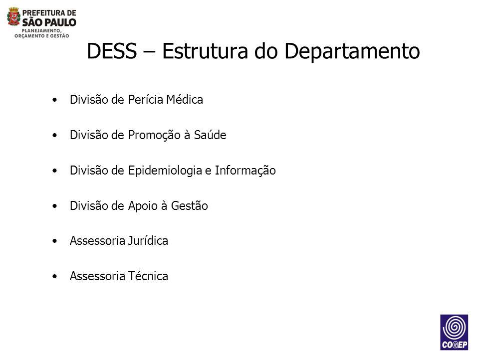 Divisão de Perícia Médica Divisão de Promoção à Saúde Divisão de Epidemiologia e Informação Divisão de Apoio à Gestão Assessoria Jurídica Assessoria T