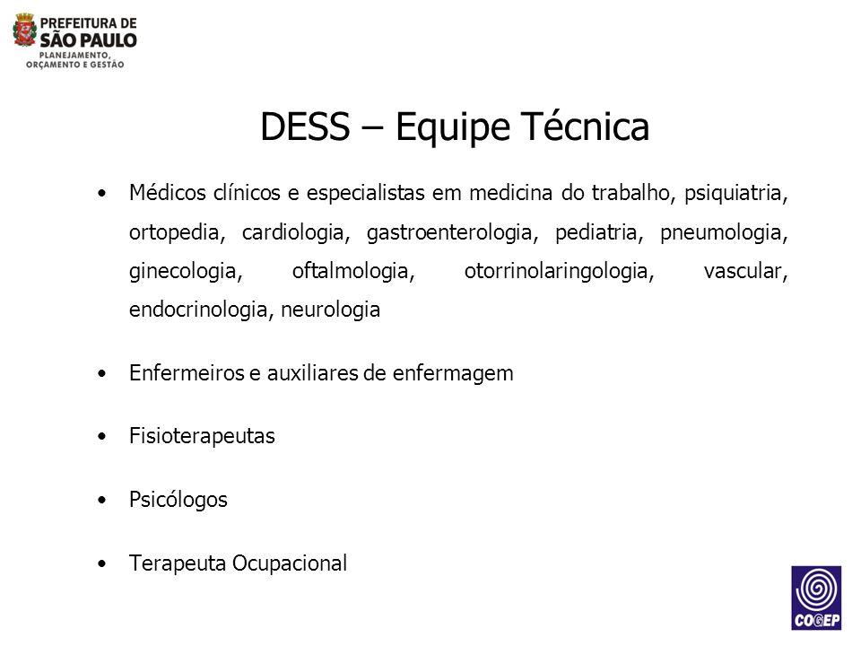 Médicos clínicos e especialistas em medicina do trabalho, psiquiatria, ortopedia, cardiologia, gastroenterologia, pediatria, pneumologia, ginecologia,