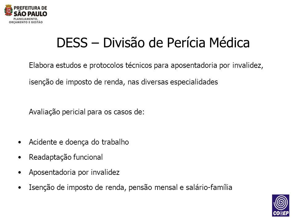 Elabora estudos e protocolos técnicos para aposentadoria por invalidez, isenção de imposto de renda, nas diversas especialidades Avaliação pericial pa