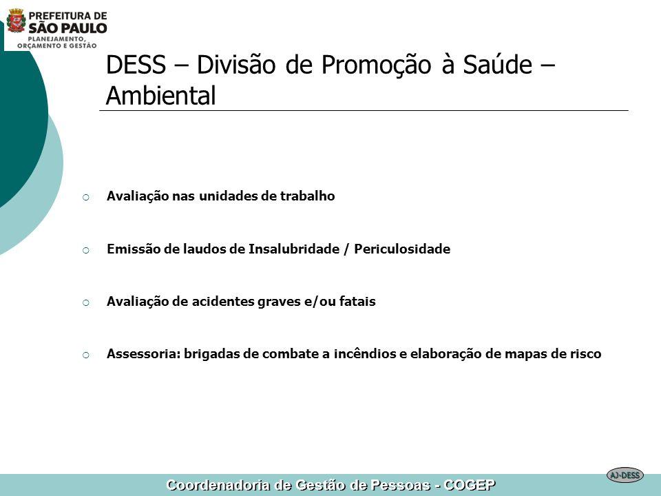Coordenadoria de Gestão de Pessoas - COGEP DESS – Divisão de Promoção à Saúde – Ambiental Avaliação nas unidades de trabalho Emissão de laudos de Insa