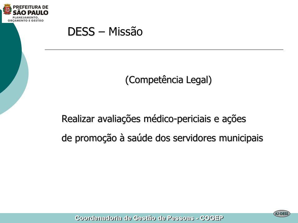 Coordenadoria de Gestão de Pessoas - COGEP (Competência Legal) Realizar avaliações médico-periciais e ações de promoção à saúde dos servidores municip