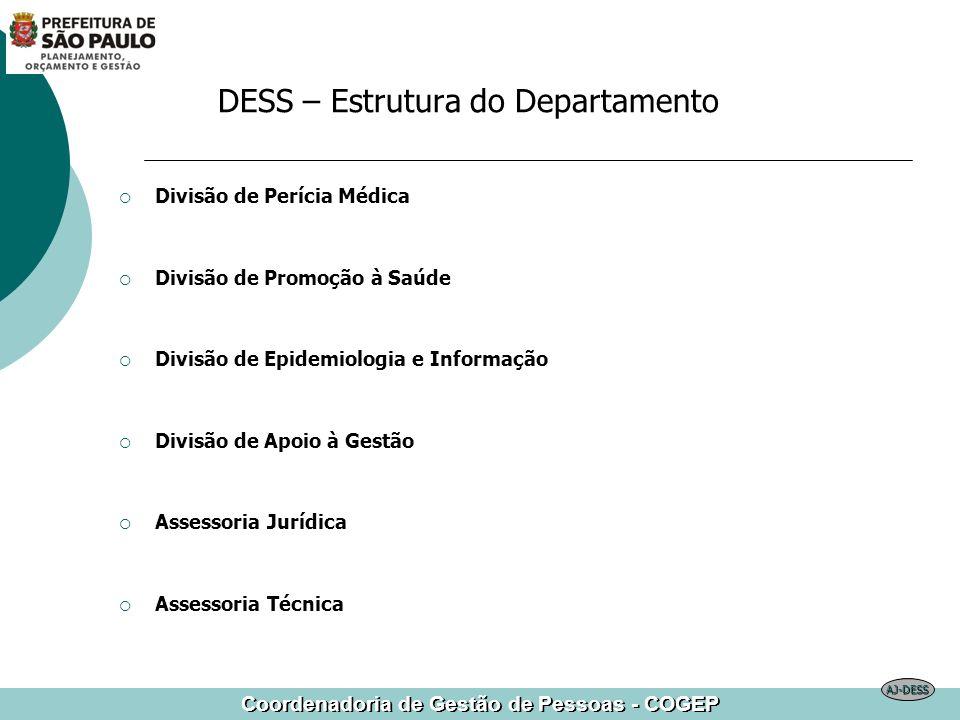 Coordenadoria de Gestão de Pessoas - COGEP Divisão de Perícia Médica Divisão de Promoção à Saúde Divisão de Epidemiologia e Informação Divisão de Apoi