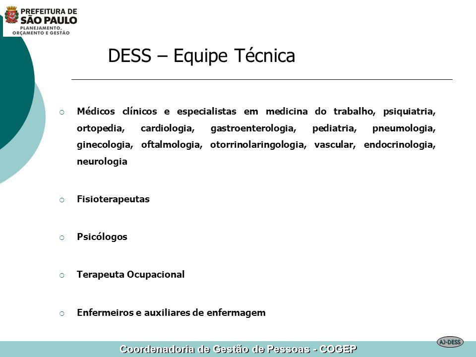 Coordenadoria de Gestão de Pessoas - COGEP Médicos clínicos e especialistas em medicina do trabalho, psiquiatria, ortopedia, cardiologia, gastroentero