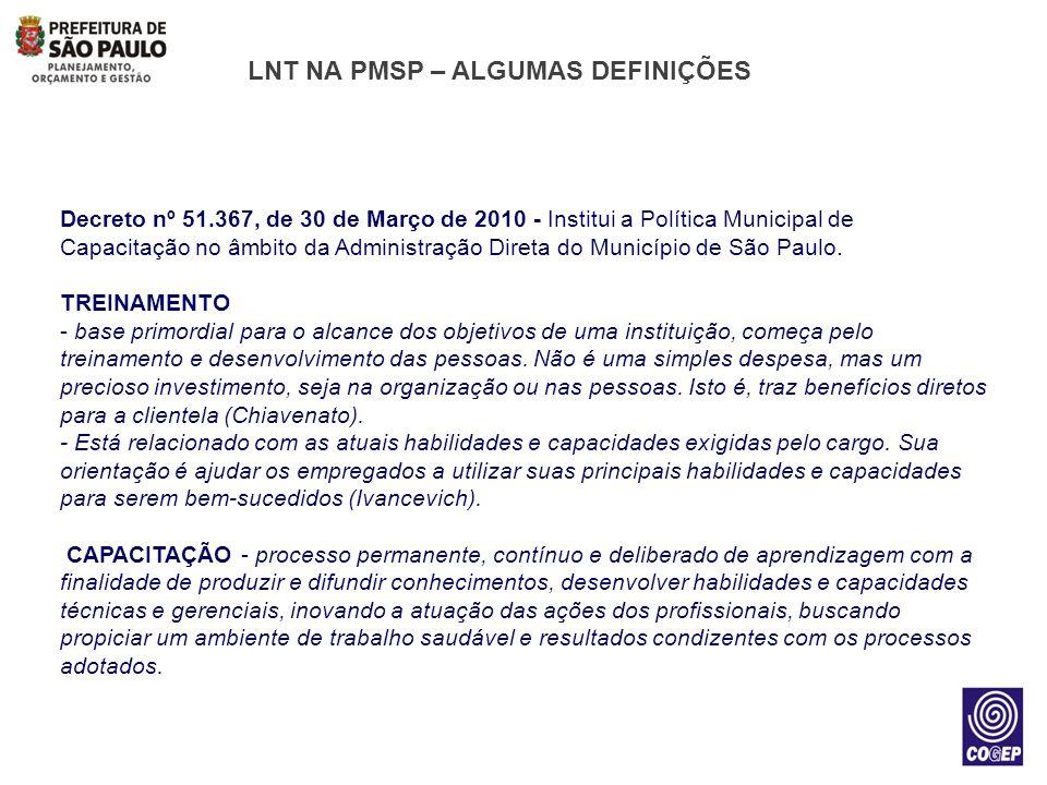 LNT NA PMSP – ALGUMAS DEFINIÇÕES Decreto nº 51.367, de 30 de Março de 2010 - Institui a Política Municipal de Capacitação no âmbito da Administração D