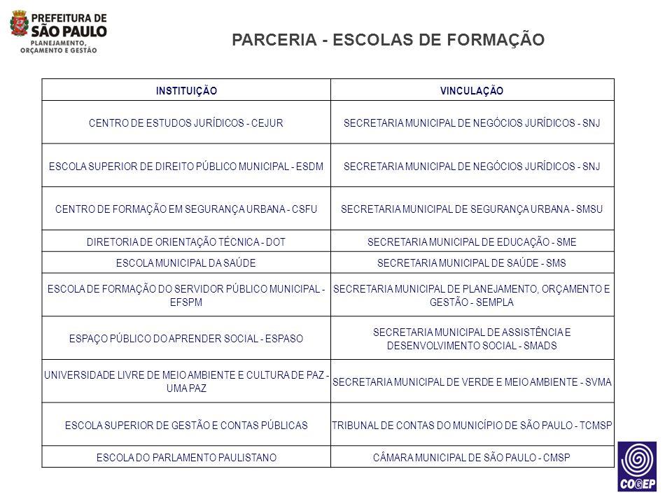 PARCERIA - ESCOLAS DE FORMAÇÃO INSTITUIÇÃOVINCULAÇÃO CENTRO DE ESTUDOS JURÍDICOS - CEJURSECRETARIA MUNICIPAL DE NEGÓCIOS JURÍDICOS - SNJ ESCOLA SUPERI